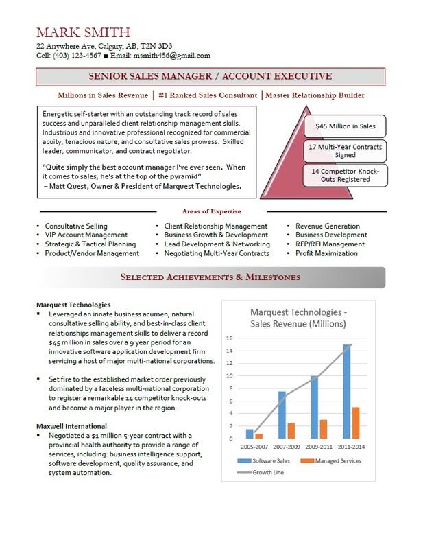 Resume Writer Toronto - Senior Sales Manager Sample
