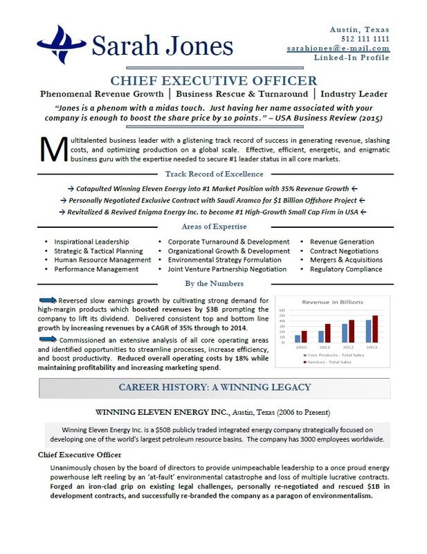 Toronto Executive Resume Services - Award-Winning Certified Master Resume Writer